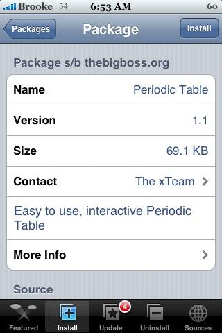 Periodic Table 1.1