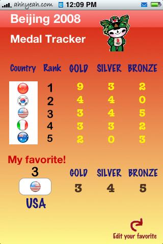 Beijing 2008 Medal Tracker