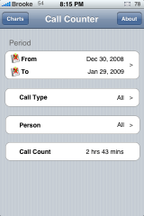 callcounter103