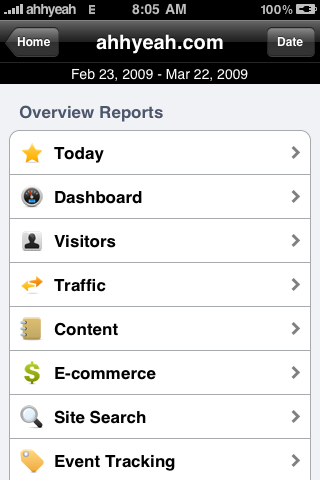 Analytics – Google Analytics App