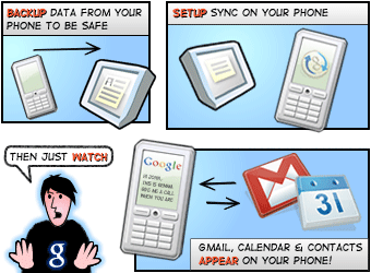 googlesynccomic