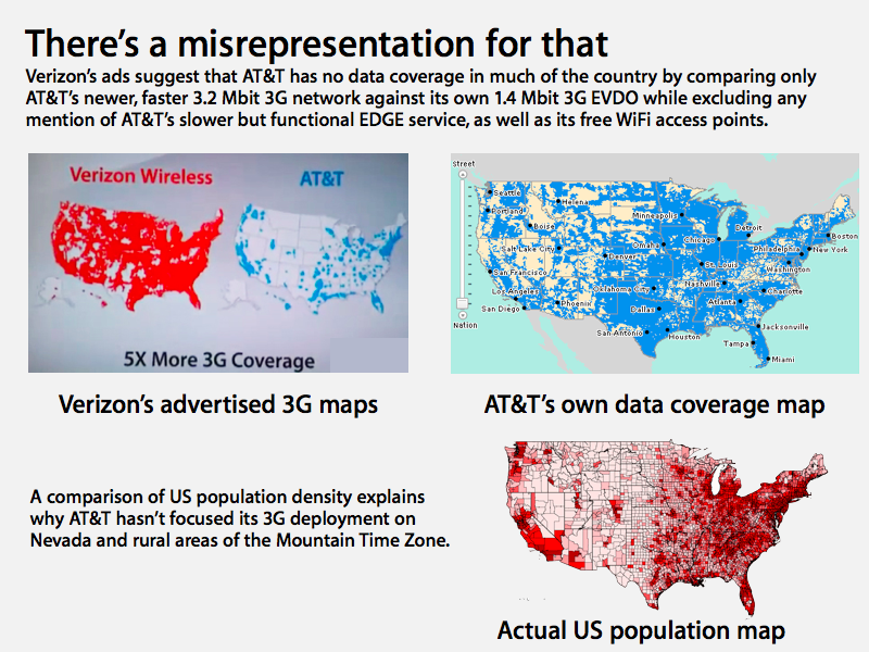 The Truth About AT&T vs. Verizon