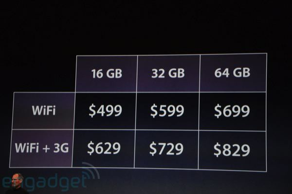 iPad Pricing and Availability