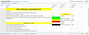 ipadcompatibilitylist