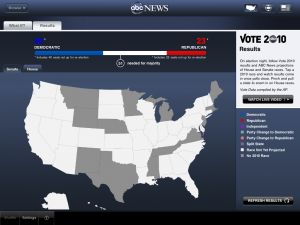 Election Apps for Your iPhone, iPad or iPod touch