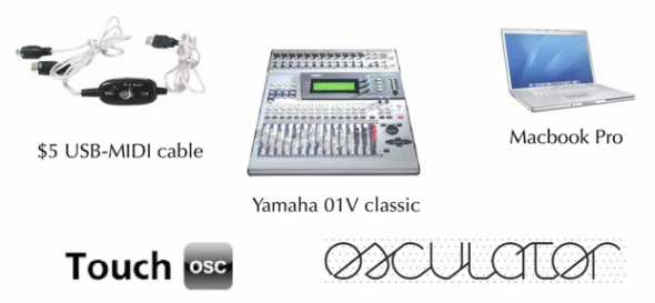 Friday Night Movie Night – Yamaha 01V Wireless