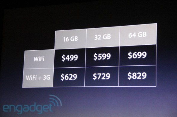 ipad2pricing