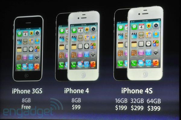 What are the New Features of iPhone 4S?